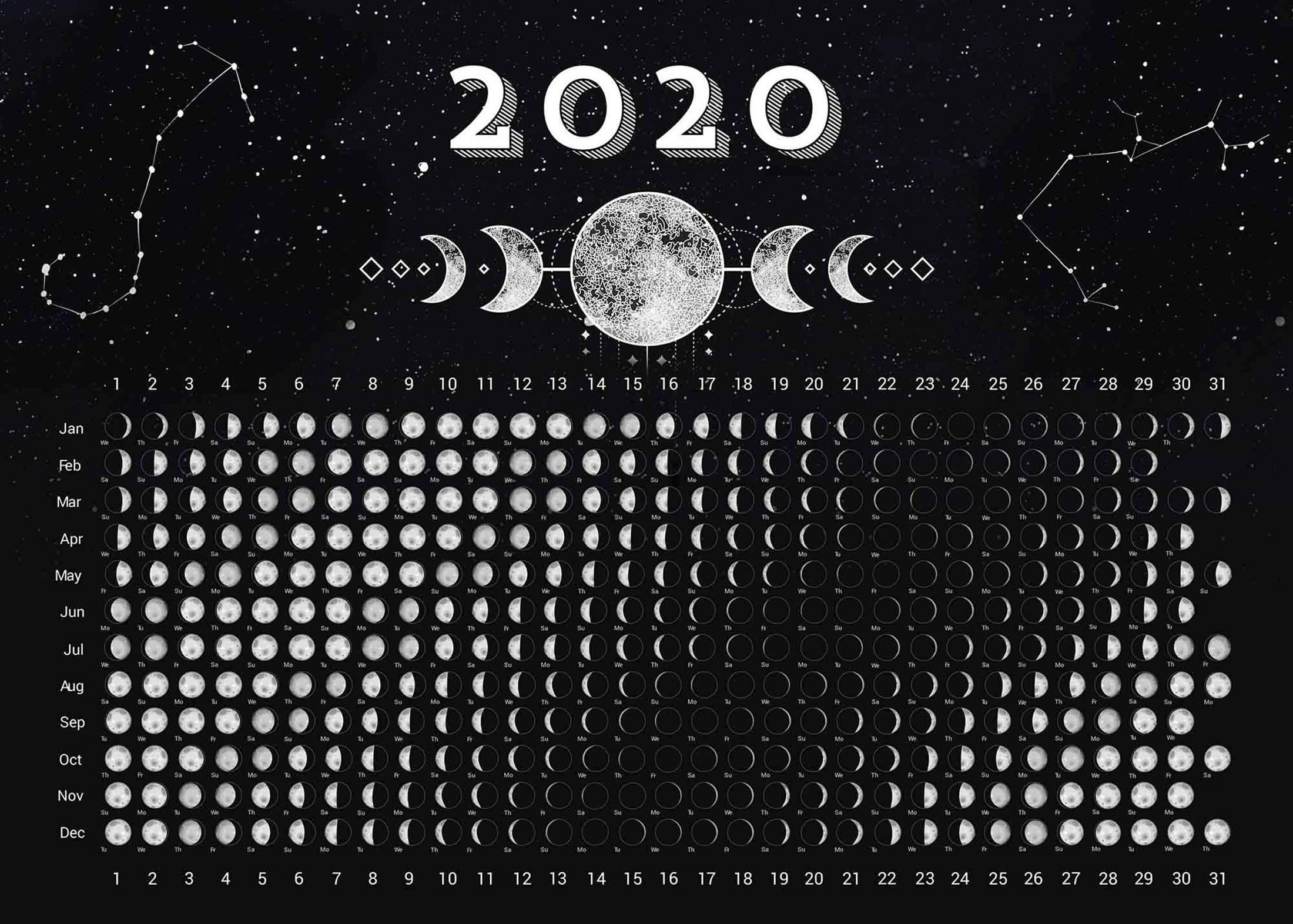 Календарь фаз Луны на 2020 год