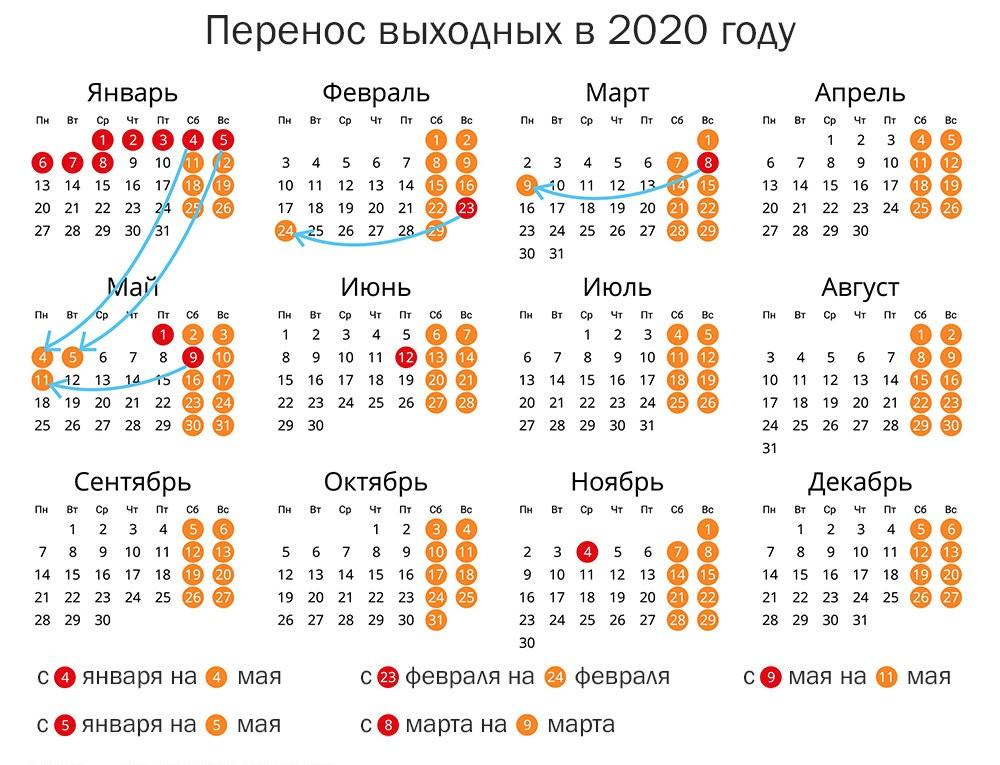 Календарь Перенос выходных дней в 2020 году