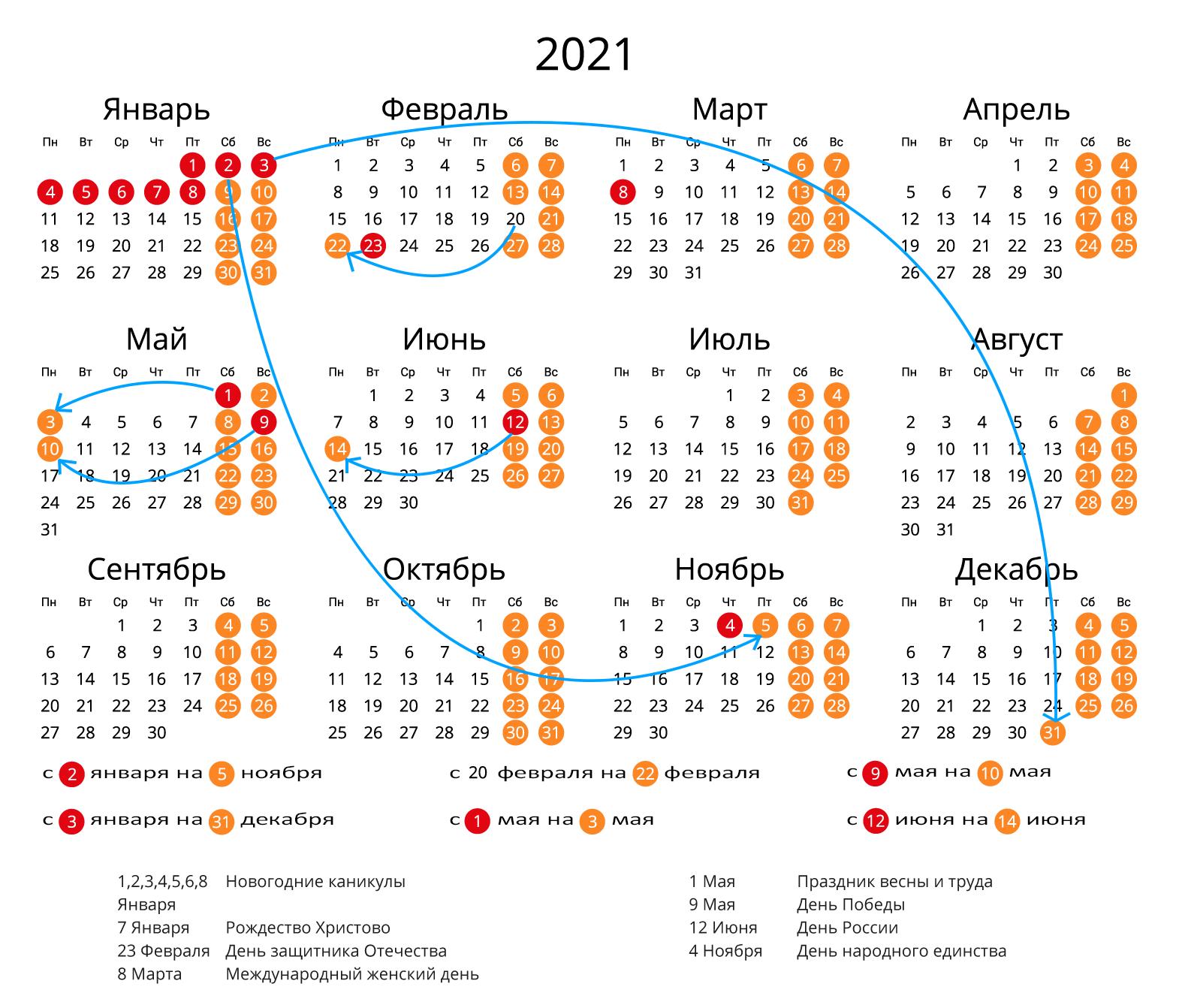календарь 2021 перенос выходных дней