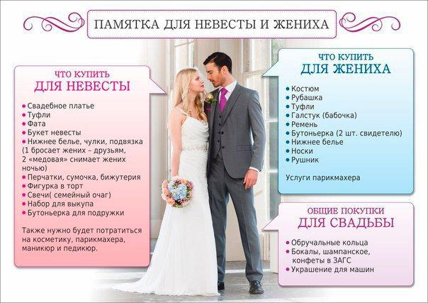 памятка для невесты и жениха
