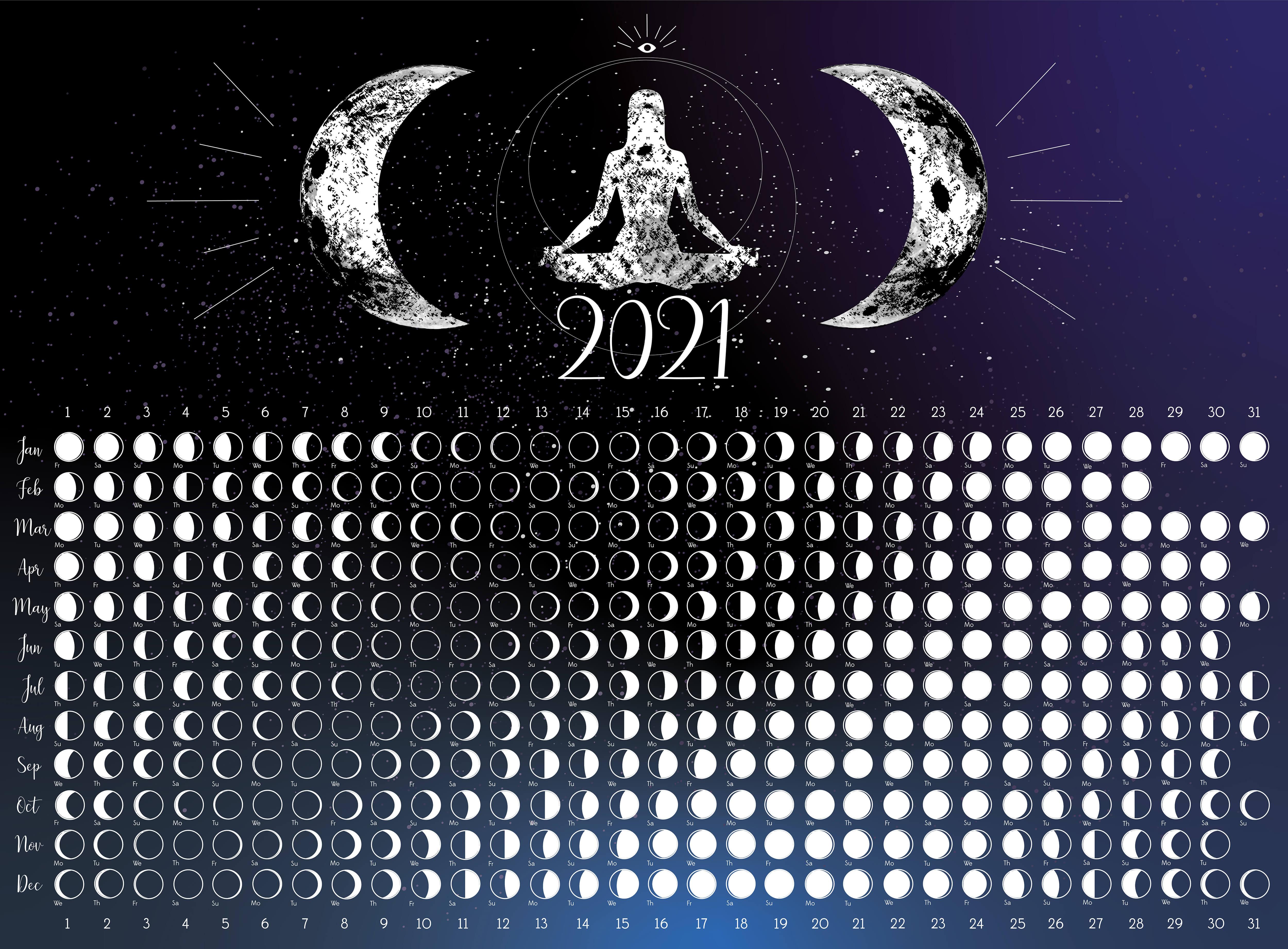 Календарь фаз Луны на 2021 год