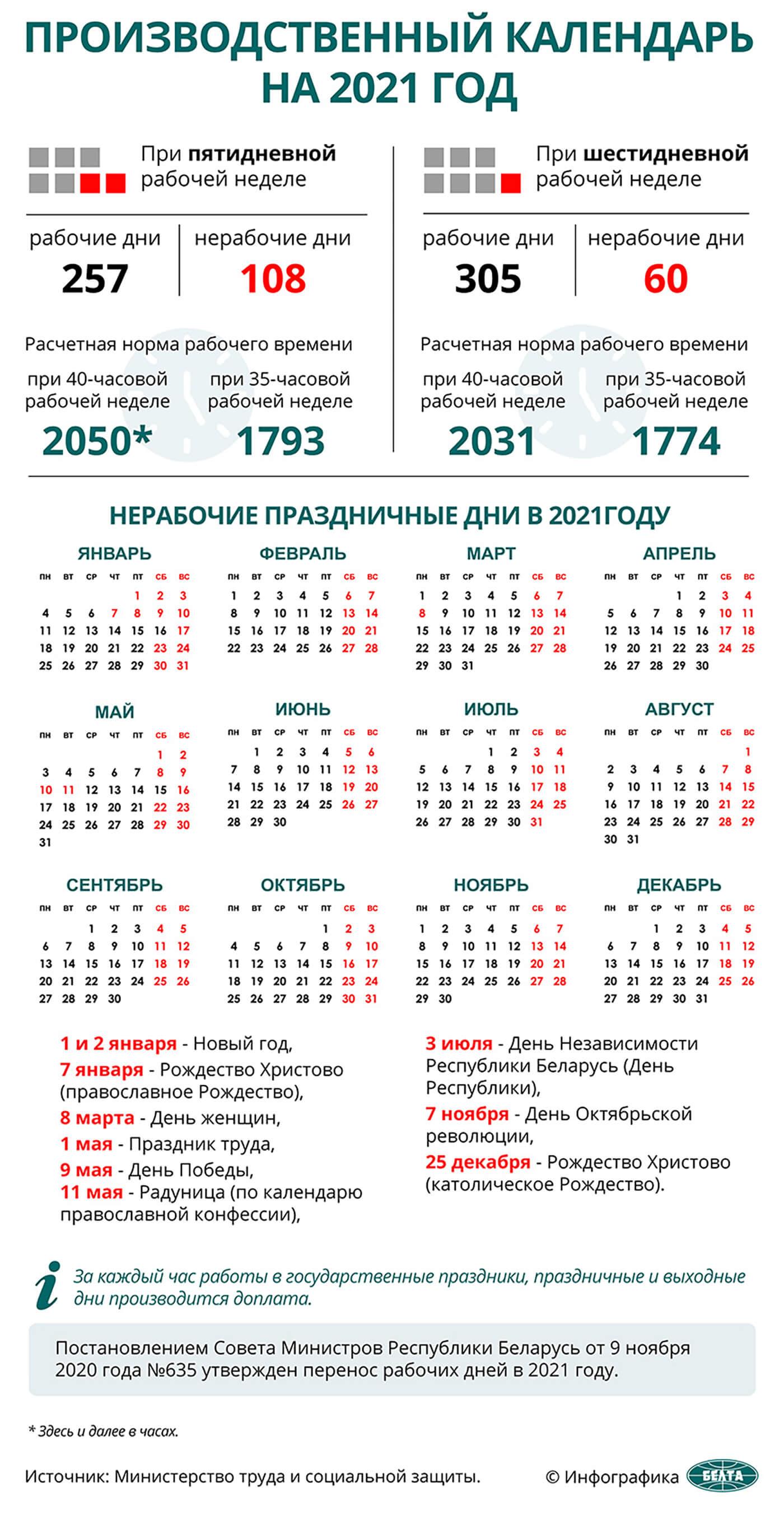 Беларусь – Производственный календарь на 2021 год