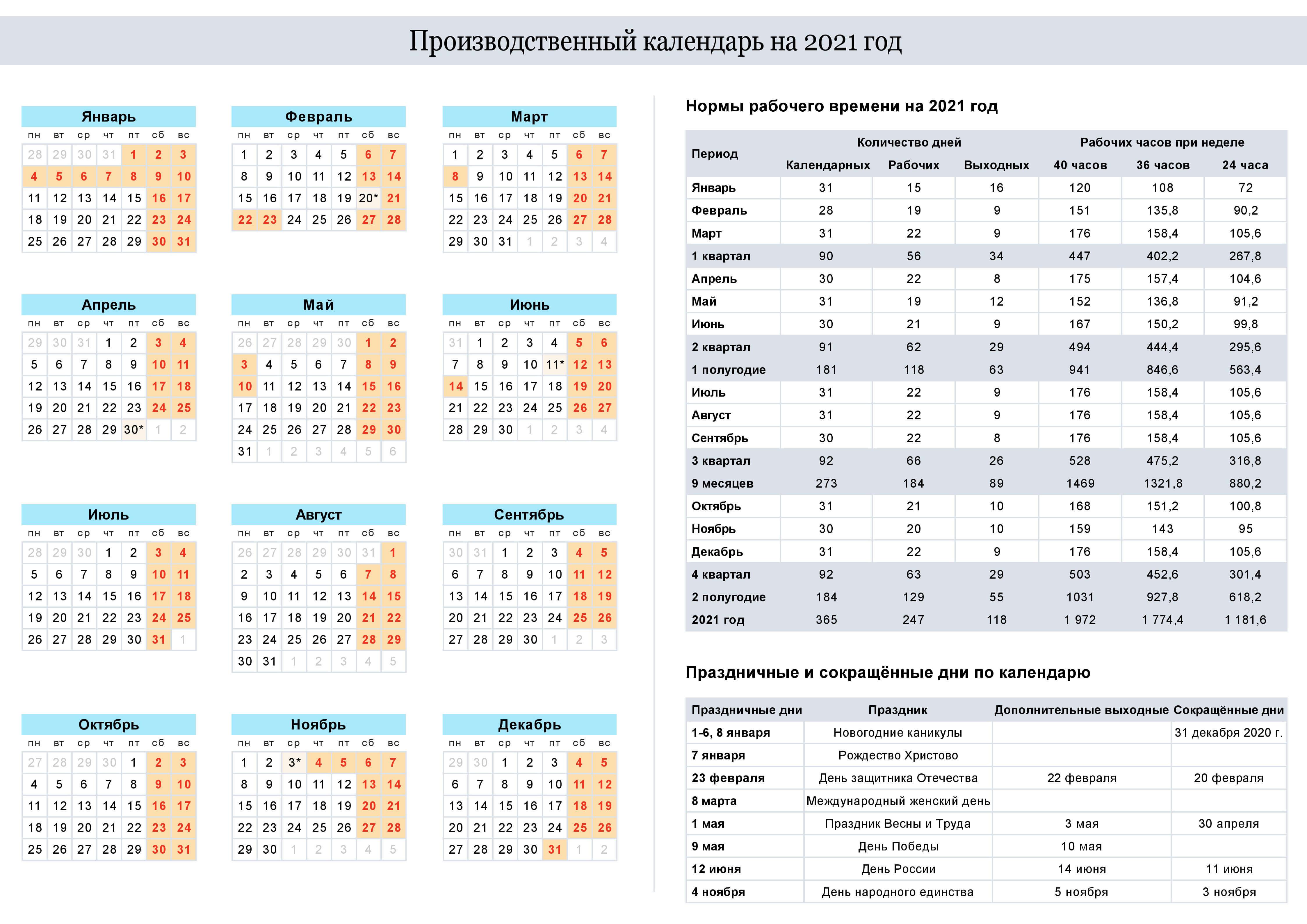 Россия – Производственный календарь на 2021 год (горизонтальный)