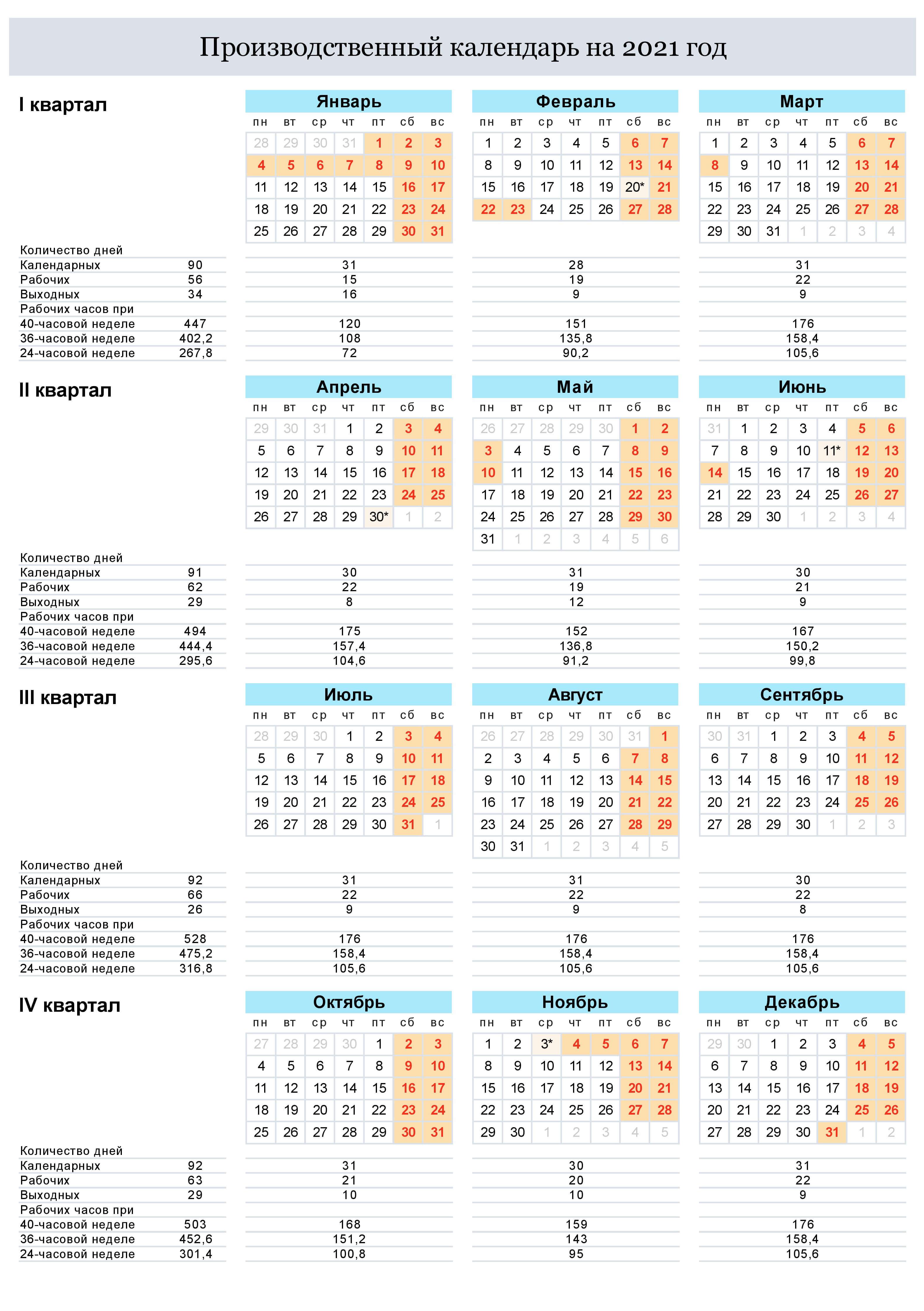 Россия – Производственный календарь на 2021 год (вертикальный)